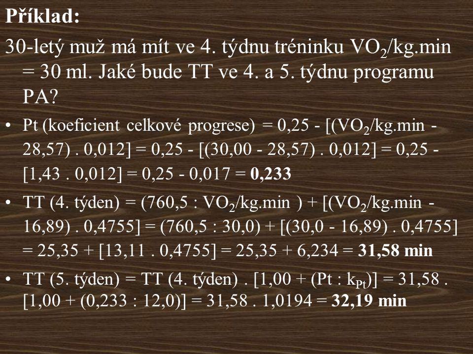 Příklad: 30-letý muž má mít ve 4. týdnu tréninku VO 2 /kg.min = 30 ml.