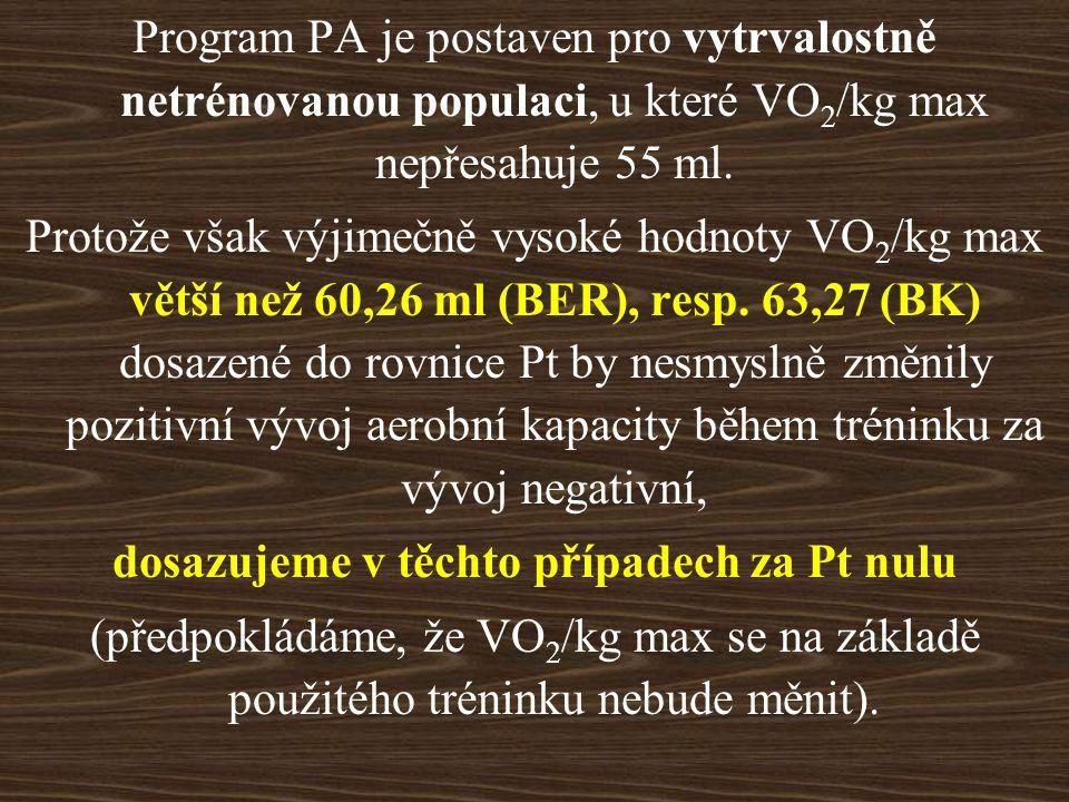 Program PA je postaven pro vytrvalostně netrénovanou populaci, u které VO 2 /kg max nepřesahuje 55 ml.