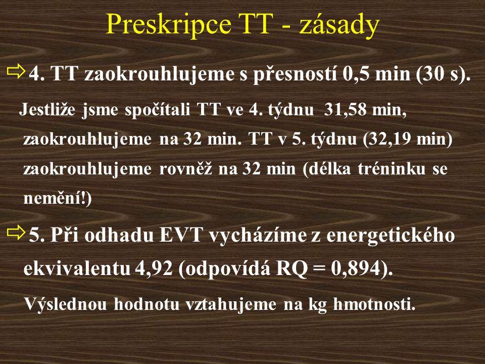 Preskripce TT - zásady  4. TT zaokrouhlujeme s přesností 0,5 min (30 s).
