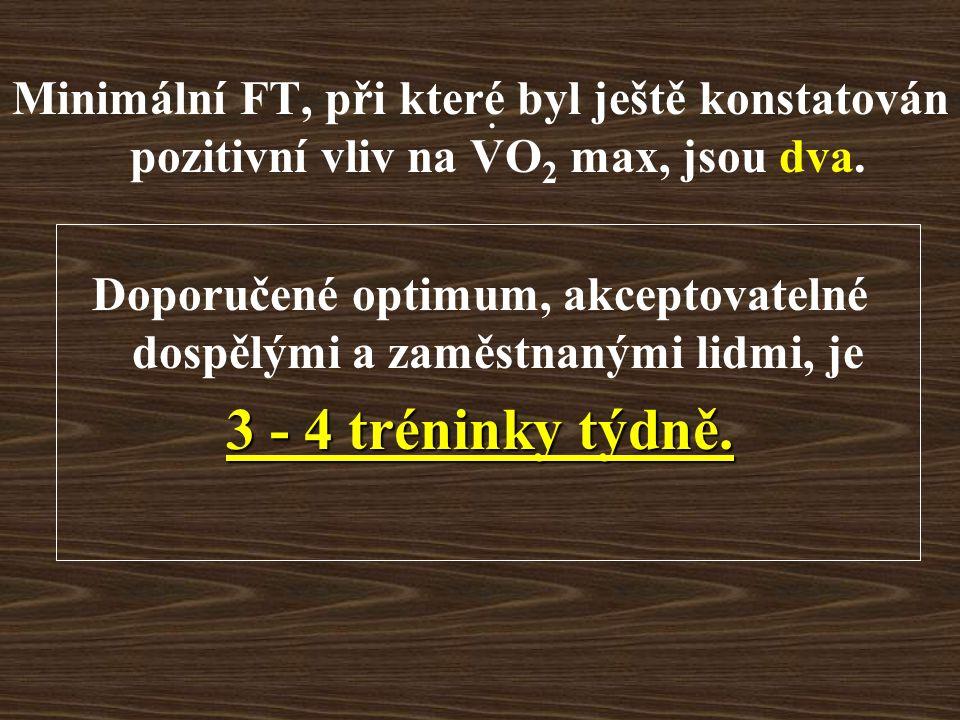 Minimální FT, při které byl ještě konstatován pozitivní vliv na VO 2 max, jsou dva.