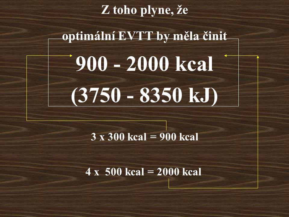 Z toho plyne, že optimální EVTT by měla činit 900 - 2000 kcal (3750 - 8350 kJ) 3 x 300 kcal = 900 kcal 4 x 500 kcal = 2000 kcal
