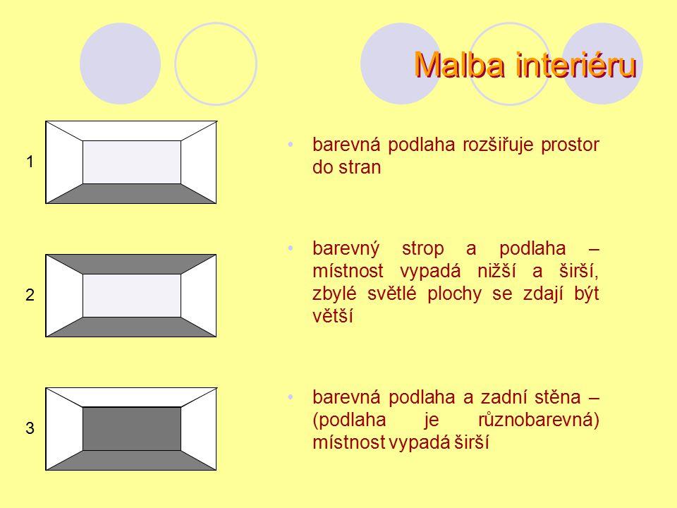 Malba interiéru barevná podlaha rozšiřuje prostor do stran barevný strop a podlaha – místnost vypadá nižší a širší, zbylé světlé plochy se zdají být větší barevná podlaha a zadní stěna – (podlaha je různobarevná) místnost vypadá širší 1 2 3