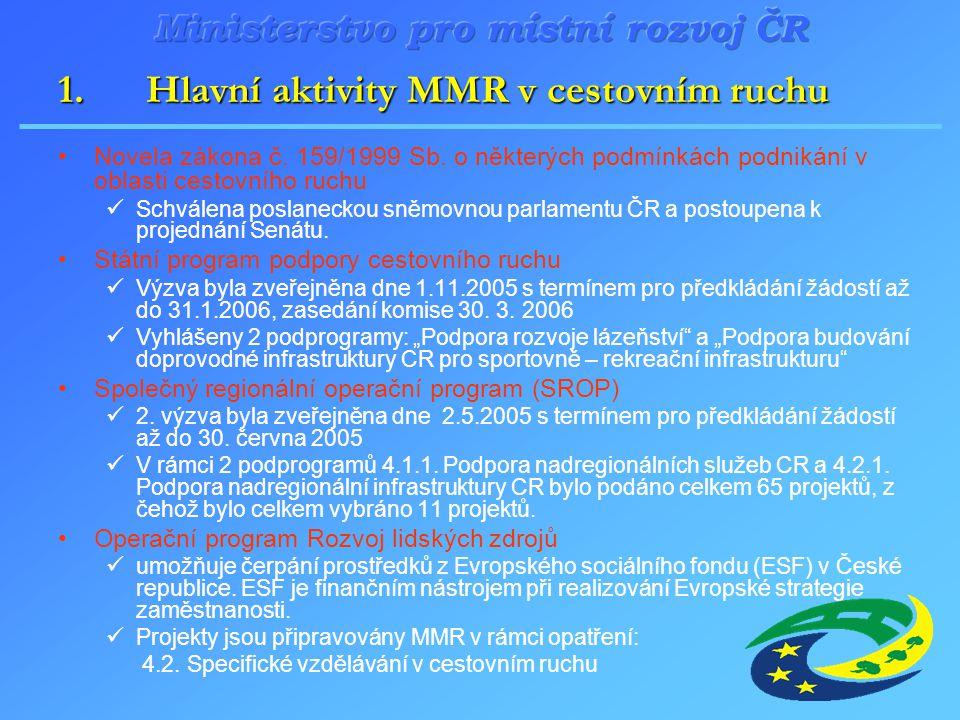 1.Hlavní aktivity MMR v cestovním ruchu Novela zákona č.