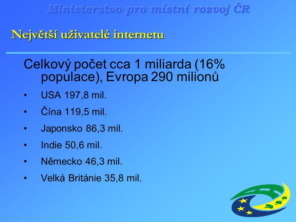 Celkový počet cca 1 miliarda (16% populace), Evropa 290 milionů USA 197,8 mil.