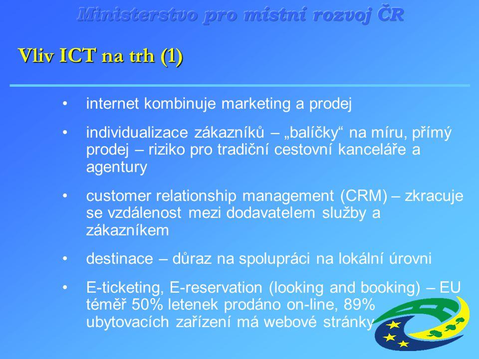 """internet kombinuje marketing a prodej individualizace zákazníků – """"balíčky na míru, přímý prodej – riziko pro tradiční cestovní kanceláře a agentury customer relationship management (CRM) – zkracuje se vzdálenost mezi dodavatelem služby a zákazníkem destinace – důraz na spolupráci na lokální úrovni E-ticketing, E-reservation (looking and booking) – EU téměř 50% letenek prodáno on-line, 89% ubytovacích zařízení má webové stránky Vliv ICT na trh (1)"""