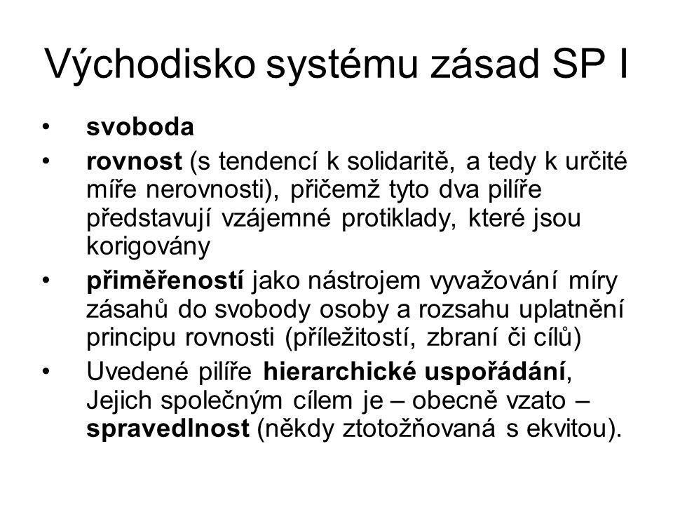 Východisko systému zásad SP I svoboda rovnost (s tendencí k solidaritě, a tedy k určité míře nerovnosti), přičemž tyto dva pilíře představují vzájemné
