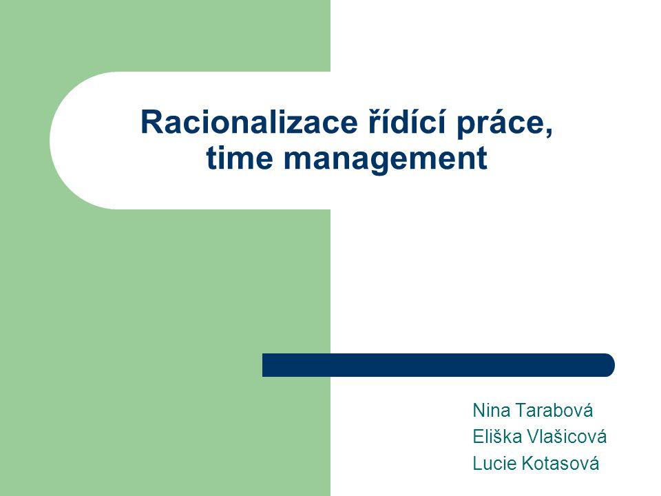 Racionalizace managementu Cíl: – Efektivnost Dosažení cíle: – Plánování, organizování, operativní řízení – Vedoucí pracovník – Podmínky prostředí
