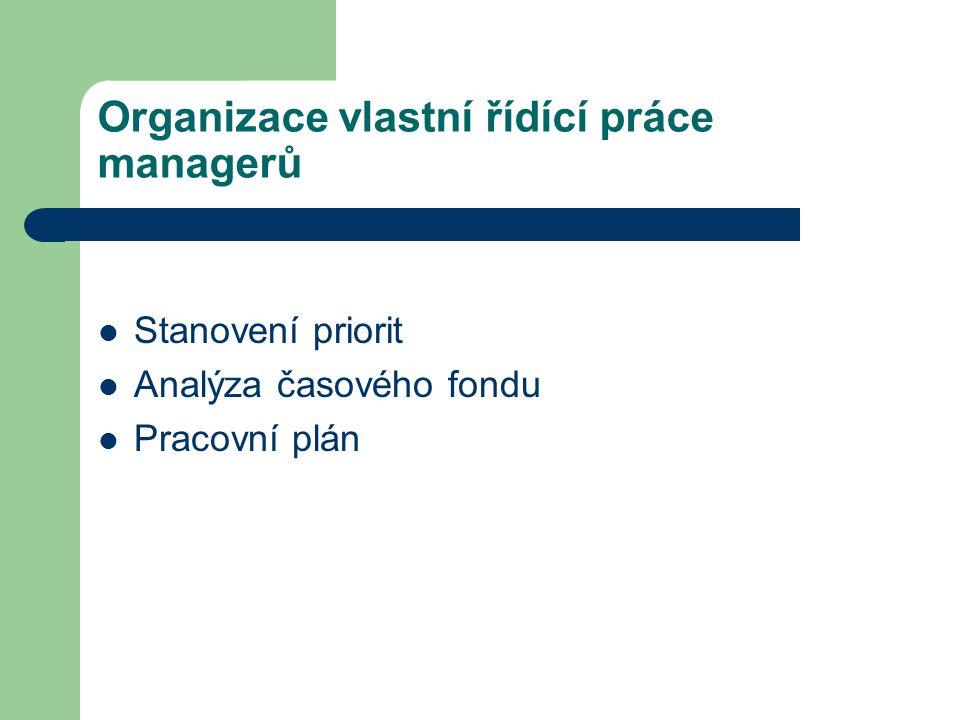 Organizace vlastní řídící práce managerů Stanovení priorit Analýza časového fondu Pracovní plán