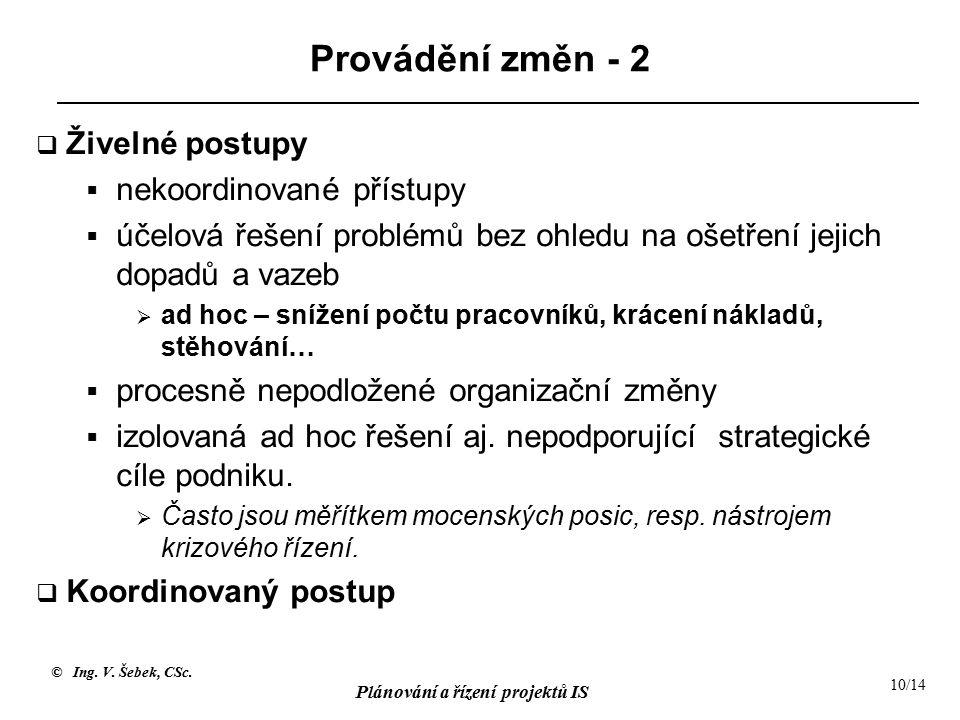 © Ing. V. Šebek, CSc. Plánování a řízení projektů IS 10/14 Provádění změn - 2  Živelné postupy  nekoordinované přístupy  účelová řešení problémů be