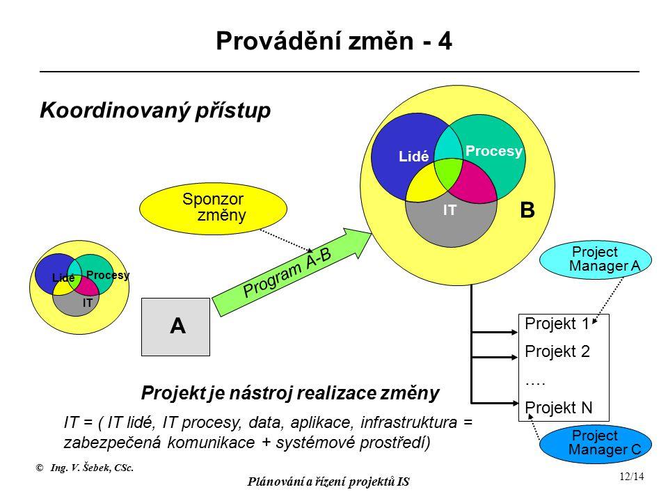 © Ing. V. Šebek, CSc. Plánování a řízení projektů IS 12/14 Provádění změn - 4 Lidé Procesy IT IT = ( IT lidé, IT procesy, data, aplikace, infrastruktu
