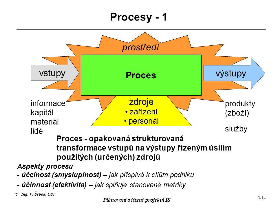 © Ing. V. Šebek, CSc. Plánování a řízení projektů IS 5/14 Procesy - 1 Proces vstupy výstupy produkty (zboží) služby informace kapitál materiál lidé pr