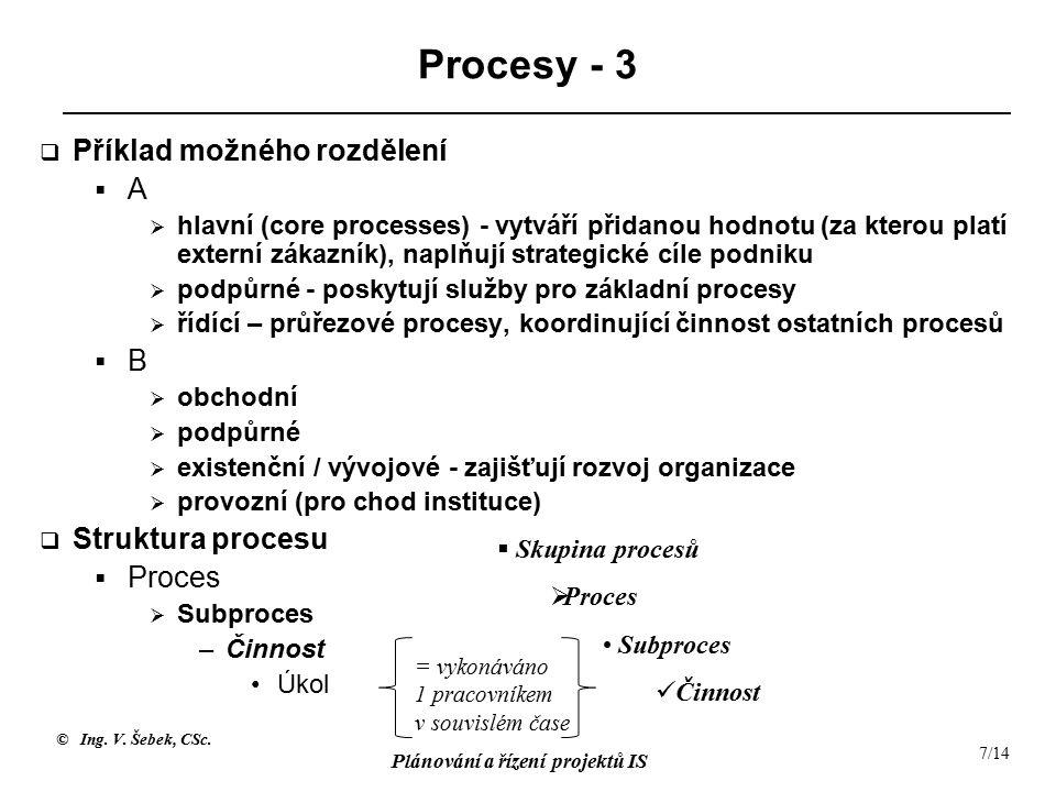 © Ing. V. Šebek, CSc. Plánování a řízení projektů IS 7/14 Procesy - 3  Příklad možného rozdělení  A  hlavní (core processes) - vytváří přidanou hod