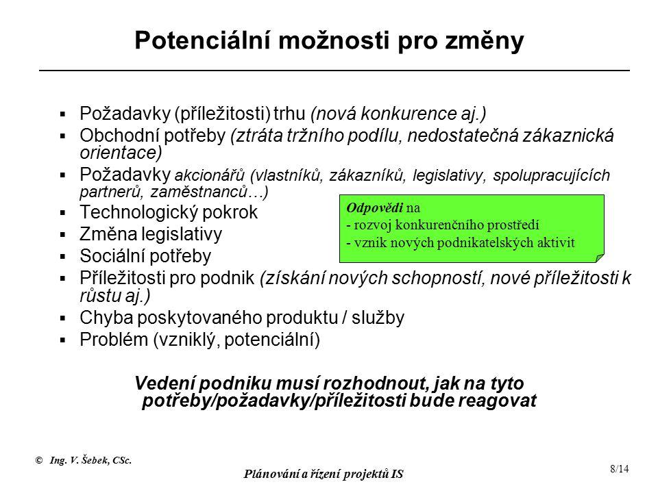 © Ing. V. Šebek, CSc. Plánování a řízení projektů IS 8/14 Potenciální možnosti pro změny  Požadavky (příležitosti) trhu (nová konkurence aj.)  Obcho