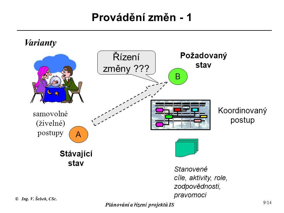 © Ing. V. Šebek, CSc. Plánování a řízení projektů IS 9/14 Provádění změn - 1 A B Koordinovaný postup Stávající stav Požadovaný stav Stanovené cíle, ak