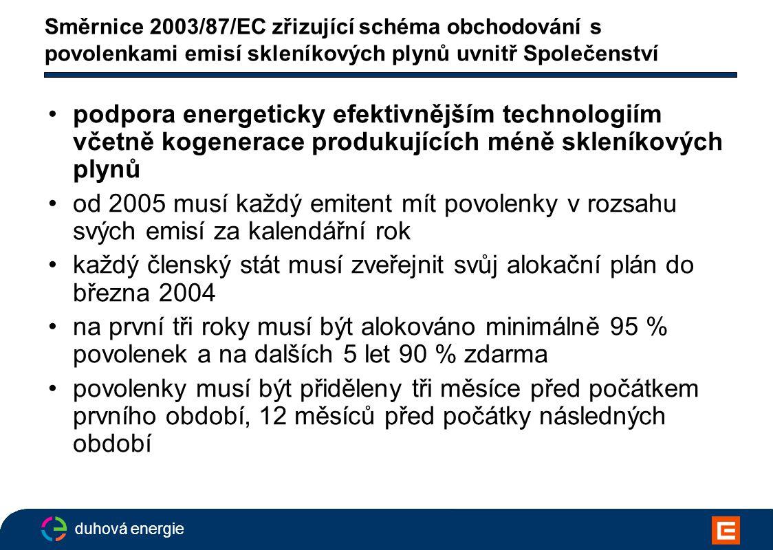 duhová energie Směrnice 2003/87/EC zřizující schéma obchodování s povolenkami emisí skleníkových plynů uvnitř Společenství podpora energeticky efektivnějším technologiím včetně kogenerace produkujících méně skleníkových plynů od 2005 musí každý emitent mít povolenky v rozsahu svých emisí za kalendářní rok každý členský stát musí zveřejnit svůj alokační plán do března 2004 na první tři roky musí být alokováno minimálně 95 % povolenek a na dalších 5 let 90 % zdarma povolenky musí být přiděleny tři měsíce před počátkem prvního období, 12 měsíců před počátky následných období
