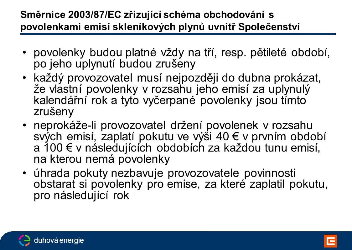 duhová energie Směrnice 2003/87/EC zřizující schéma obchodování s povolenkami emisí skleníkových plynů uvnitř Společenství povolenky budou platné vždy na tří, resp.