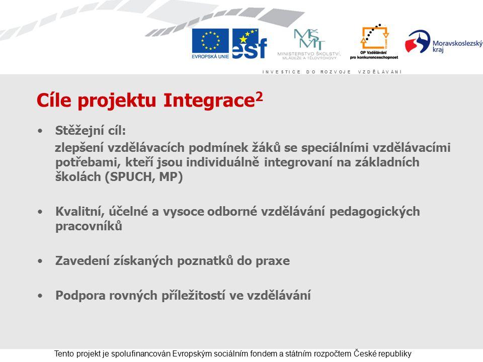 I N V E S T I C E D O R O Z V O J E V Z D Ě L Á V Á N Í Tento projekt je spolufinancován Evropským sociálním fondem a státním rozpočtem České republiky Cíle projektu Integrace 2 Stěžejní cíl: zlepšení vzdělávacích podmínek žáků se speciálními vzdělávacími potřebami, kteří jsou individuálně integrovaní na základních školách (SPUCH, MP) Kvalitní, účelné a vysoce odborné vzdělávání pedagogických pracovníků Zavedení získaných poznatků do praxe Podpora rovných příležitostí ve vzdělávání