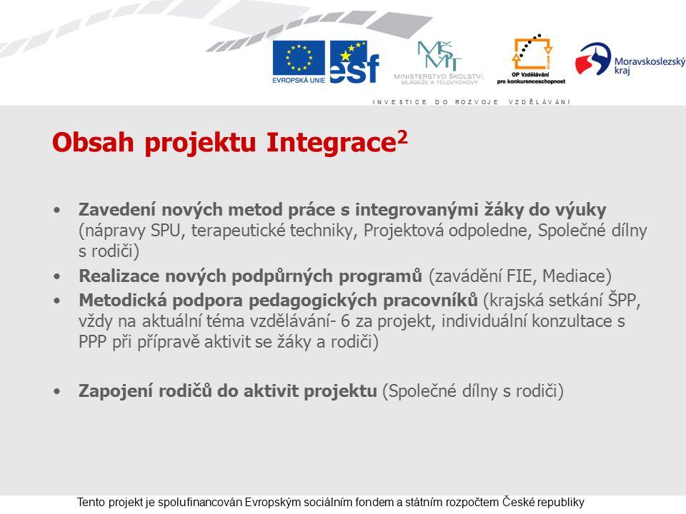 I N V E S T I C E D O R O Z V O J E V Z D Ě L Á V Á N Í Tento projekt je spolufinancován Evropským sociálním fondem a státním rozpočtem České republiky Výstupy projektu 1600 podpořených ped.