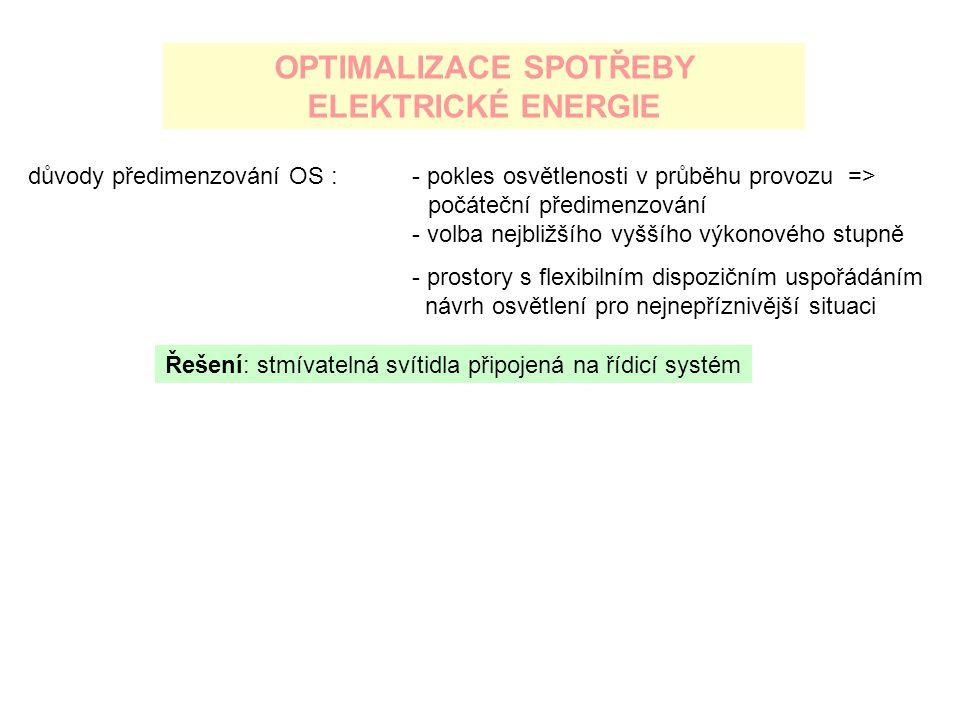 důvody předimenzování OS :- pokles osvětlenosti v průběhu provozu => počáteční předimenzování - volba nejbližšího vyššího výkonového stupně - prostory s flexibilním dispozičním uspořádáním návrh osvětlení pro nejnepříznivější situaci OPTIMALIZACE SPOTŘEBY ELEKTRICKÉ ENERGIE Řešení: stmívatelná svítidla připojená na řídicí systém