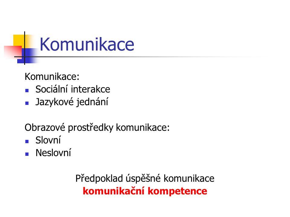 Alternativní a augmentativní komunikace Komunikace Členění AAK Formy a prostředky AAK