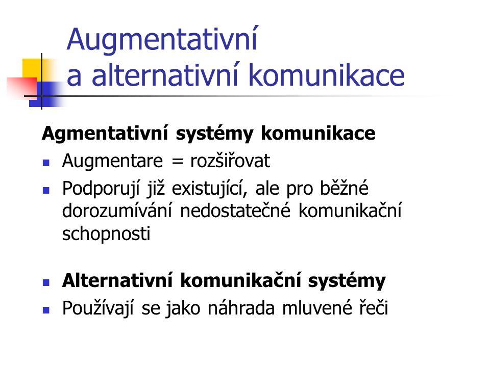 Cíl AAK Možnost účinného dorozumívání se Možnost reagovat na okolí Kompenzace postižené řečové funkce Rozvoj dovedností, které směřují k procesu osvoj
