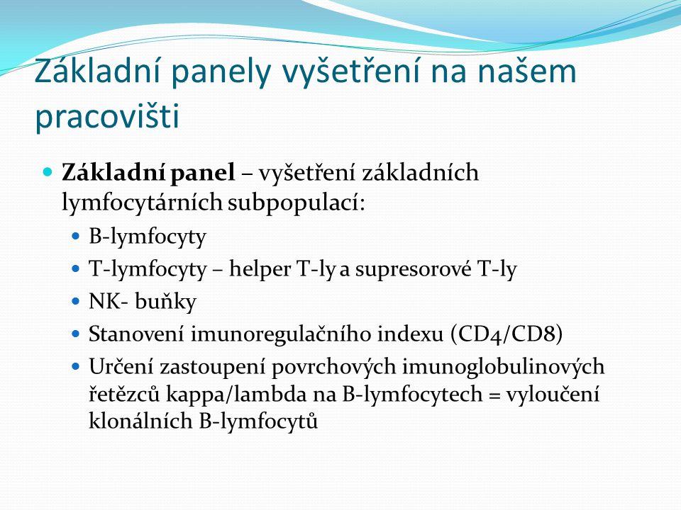 Základní panely vyšetření na našem pracovišti Základní panel – vyšetření základních lymfocytárních subpopulací: B-lymfocyty T-lymfocyty – helper T-ly a supresorové T-ly NK- buňky Stanovení imunoregulačního indexu (CD4/CD8) Určení zastoupení povrchových imunoglobulinových řetězců kappa/lambda na B-lymfocytech = vyloučení klonálních B-lymfocytů