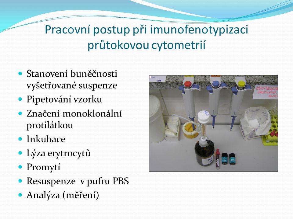 Pracovní postup při imunofenotypizaci průtokovou cytometrií Stanovení buněčnosti vyšetřované suspenze Pipetování vzorku Značení monoklonální protilátkou Inkubace Lýza erytrocytů Promytí Resuspenze v pufru PBS Analýza (měření)
