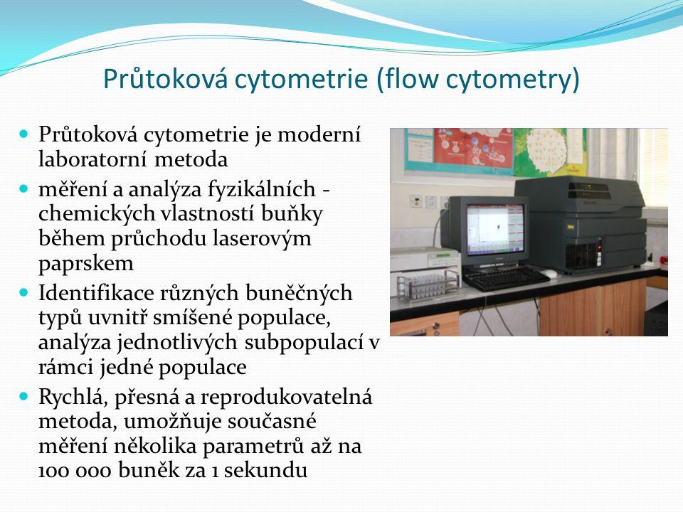 Průtoková cytometrie (flow cytometry) Průtoková cytometrie je moderní laboratorní metoda měření a analýza fyzikálních - chemických vlastností buňky během průchodu laserovým paprskem Identifikace různých buněčných typů uvnitř smíšené populace, analýza jednotlivých subpopulací v rámci jedné populace Rychlá, přesná a reprodukovatelná metoda, umožňuje současné měření několika parametrů až na 100 000 buněk za 1 sekundu