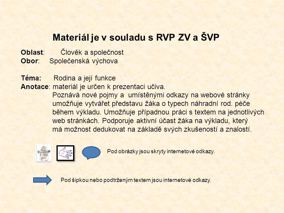 Materiál je v souladu s RVP ZV a ŠVP Oblast: Člověk a společnost Obor: Společenská výchova Téma: Rodina a její funkce Anotace: materiál je určen k prezentaci učiva.