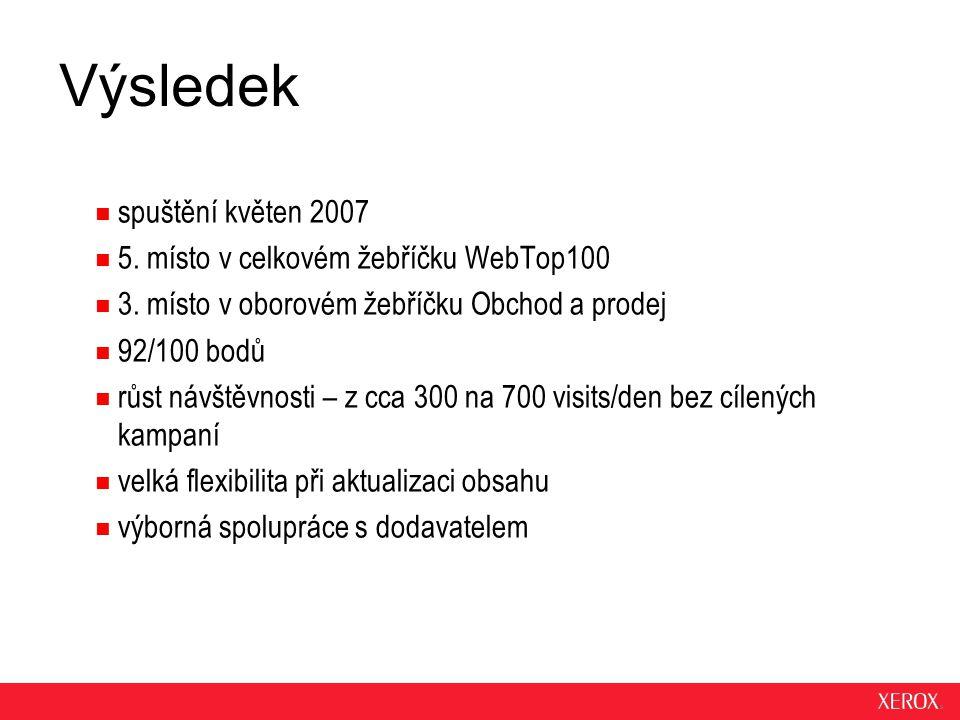 Výsledek spuštění květen 2007 5. místo v celkovém žebříčku WebTop100 3.
