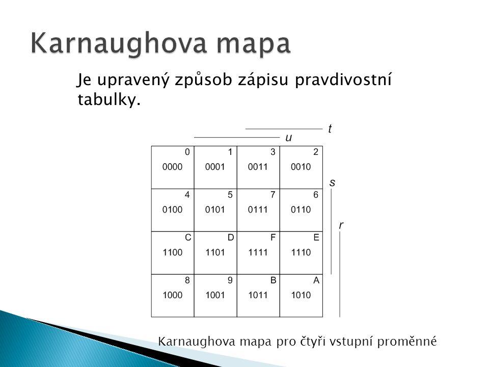Karnaughova mapa pro čtyři vstupní proměnné Je upravený způsob zápisu pravdivostní tabulky.