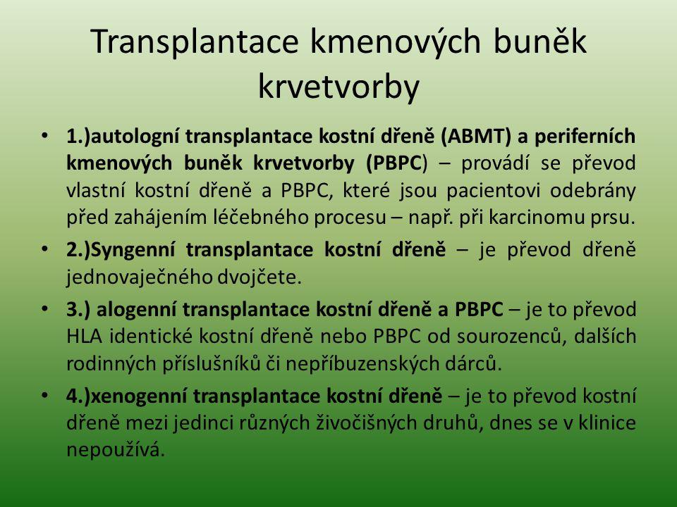 Transplantace kmenových buněk krvetvorby 1.)autologní transplantace kostní dřeně (ABMT) a periferních kmenových buněk krvetvorby (PBPC) – provádí se p