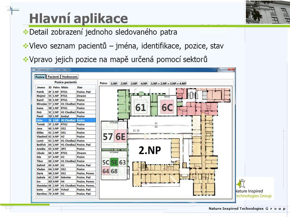 Nature Inspired Technologies G r o u p Hlavní aplikace  Detail zobrazení jednoho sledovaného patra  Vlevo seznam pacientů – jména, identifikace, poz