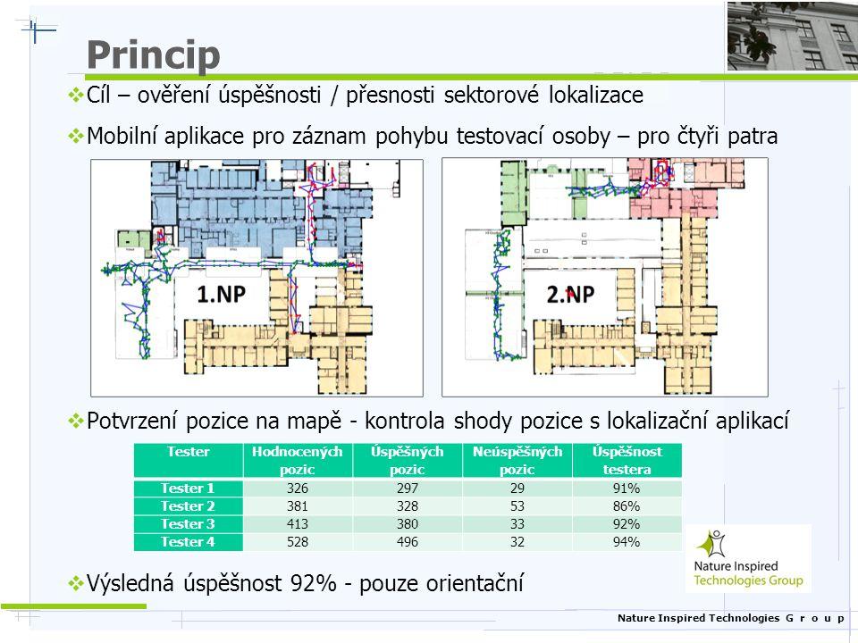 Nature Inspired Technologies G r o u p Princip  Cíl – ověření úspěšnosti / přesnosti sektorové lokalizace  Mobilní aplikace pro záznam pohybu testov