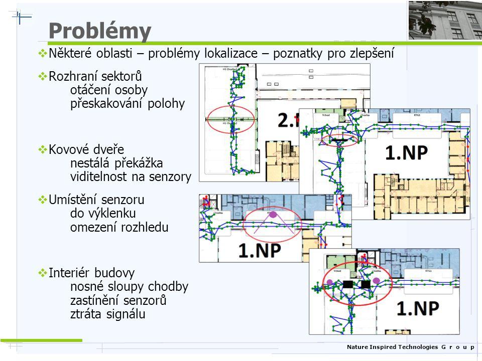 Nature Inspired Technologies G r o u p Problémy  Některé oblasti – problémy lokalizace – poznatky pro zlepšení  Rozhraní sektorů otáčení osoby přesk