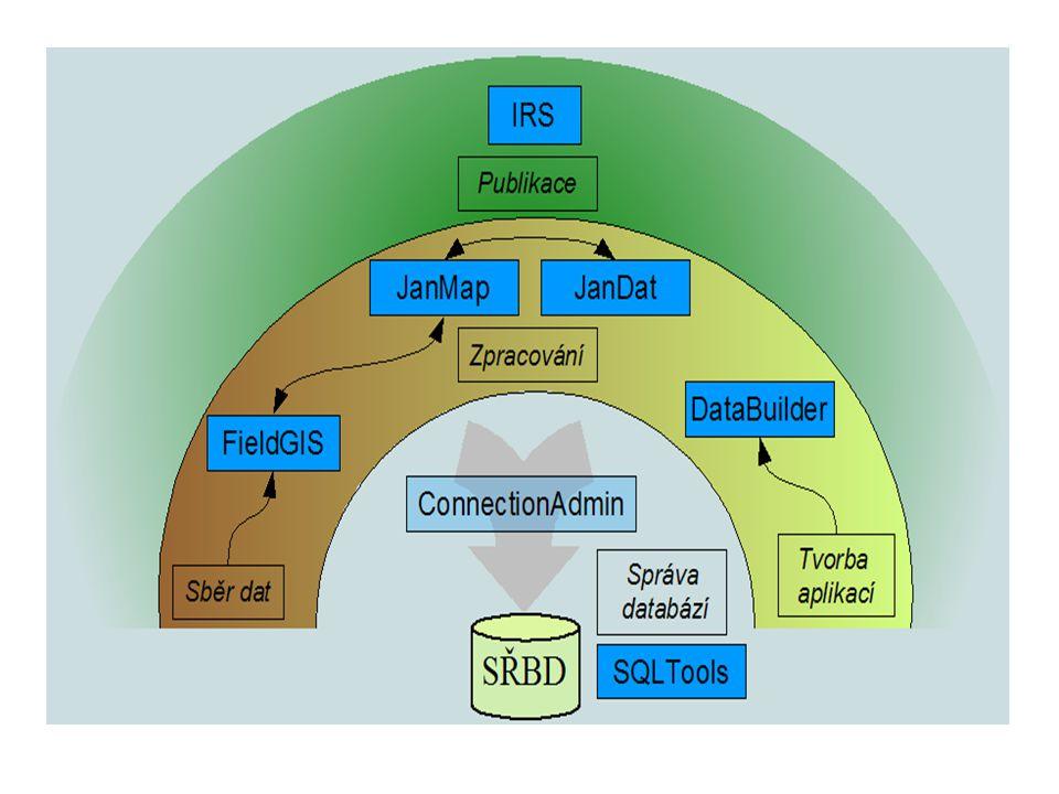 JanMap získávání, správa, vyhodnocování a publikování dat s územní vazbou rastr i vektor, zobrazení i editace původně jen jednoduchá lokalizace dat nad digitální mapou, dnes plnohodnotný GIS nástroj přehledná struktura, malé hardwarové nároky výrobce: CENIA ESRI shapefile