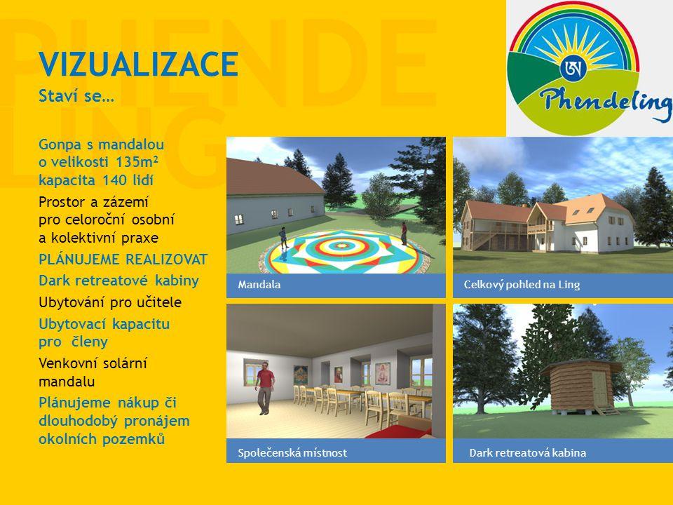 Stavíme… 2010 V Phendelingu také praktikujeme, v březnu proběhl retreat na Mandarávu, v dubnu na praxi Zelené Táry a v květnu retreat Vajrapaniho s webcastem STAVÍME PHENDELING