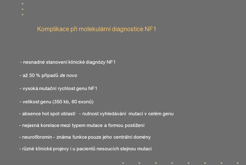 Strategie molekulárně - genetického testování NF1 pacientů DNA / RNA pacienta Prenatální diagnostika intragenový DNA polymorfismus IVS27AAAT2.1, IVS27AC28.4 IVS38GT53.0 - i 38 Vazebná DNA analýza DNA/RNA vyhledávací metody DGGE, SSCP cDNA / SSCP Mutační analýzaPřímé sekvenování