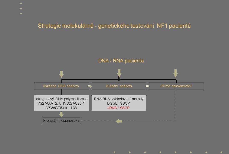 RNA diagnostika genu NF1 - dříve používána pouze DNA diagnostika: u pacientů skrínováno 8 exonů ze 60 - pomocí RNA diagnostiky prohledávána celá kódující oblast genu (využití přepisu RNA do bezintronové cDNA ): rozdělení cDNA do deseti úseků o délce okolo 1000bp.