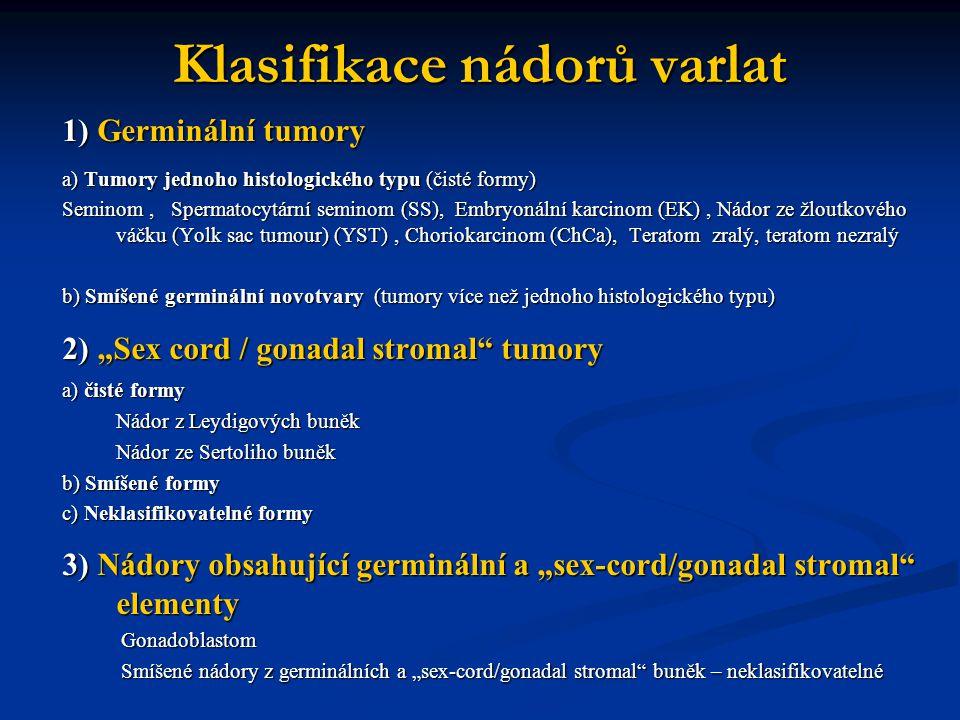 Klasifikace nádorů varlat 1) Germinální tumory a) Tumory jednoho histologického typu (čisté formy) Seminom, Spermatocytární seminom (SS), Embryonální