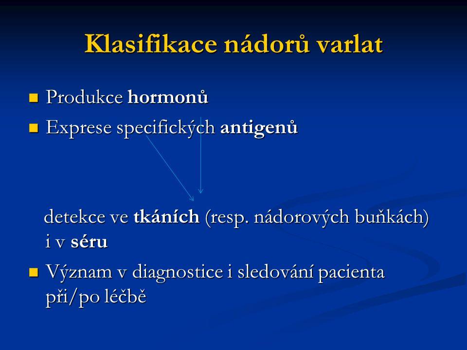 Klasifikace nádorů varlat Produkce hormonů Produkce hormonů Exprese specifických antigenů Exprese specifických antigenů detekce ve tkáních (resp. nádo