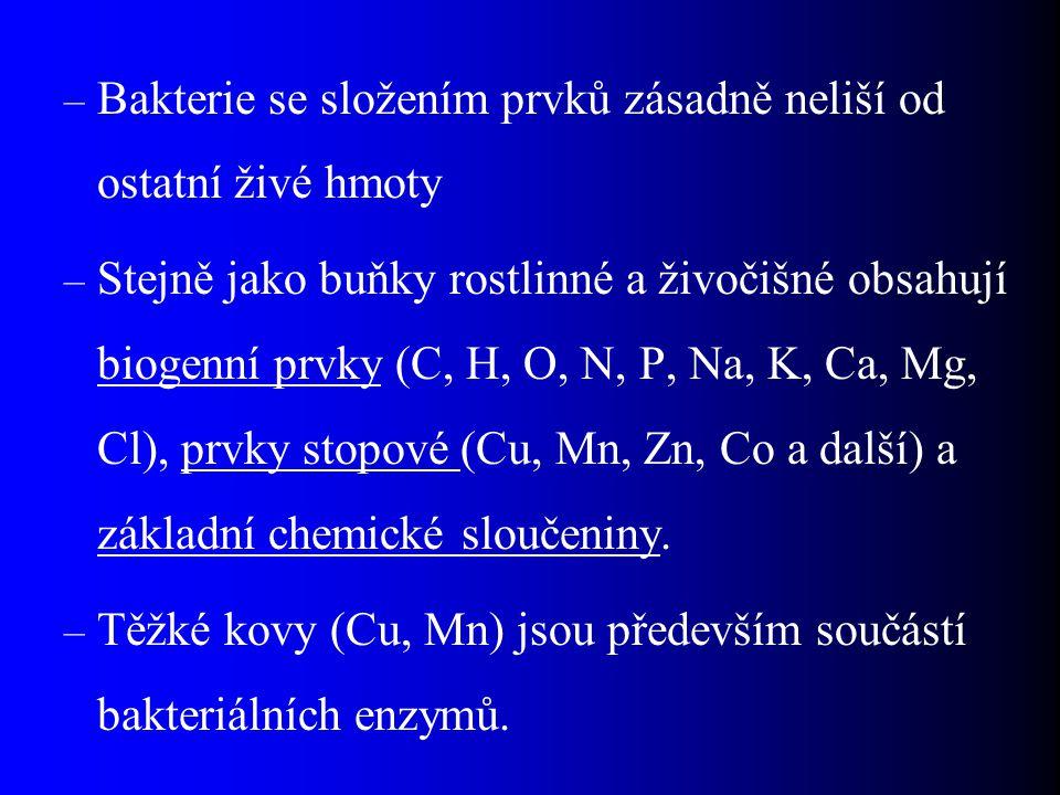 – Bakterie se složením prvků zásadně neliší od ostatní živé hmoty – Stejně jako buňky rostlinné a živočišné obsahují biogenní prvky (C, H, O, N, P, Na, K, Ca, Mg, Cl), prvky stopové (Cu, Mn, Zn, Co a další) a základní chemické sloučeniny.