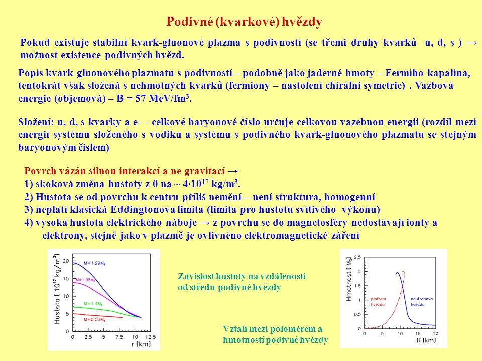 Podivné (kvarkové) hvězdy Pokud existuje stabilní kvark-gluonové plazma s podivností (se třemi druhy kvarků u, d, s ) → možnost existence podivných hvězd.