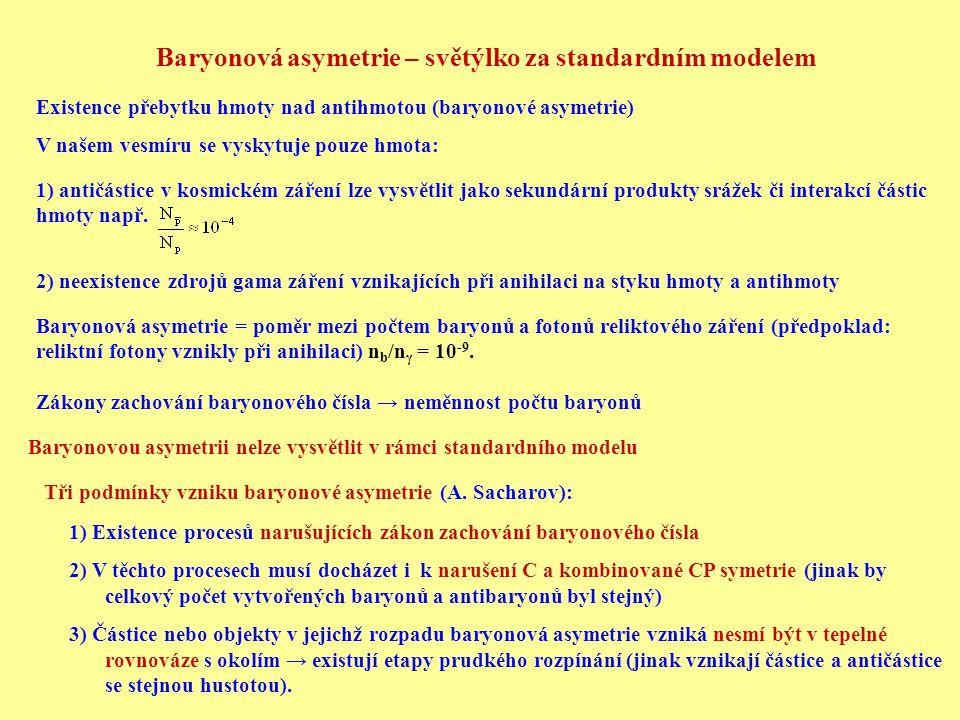 Baryonová asymetrie – světýlko za standardním modelem Existence přebytku hmoty nad antihmotou (baryonové asymetrie) V našem vesmíru se vyskytuje pouze hmota: 1) antičástice v kosmickém záření lze vysvětlit jako sekundární produkty srážek či interakcí částic hmoty např.