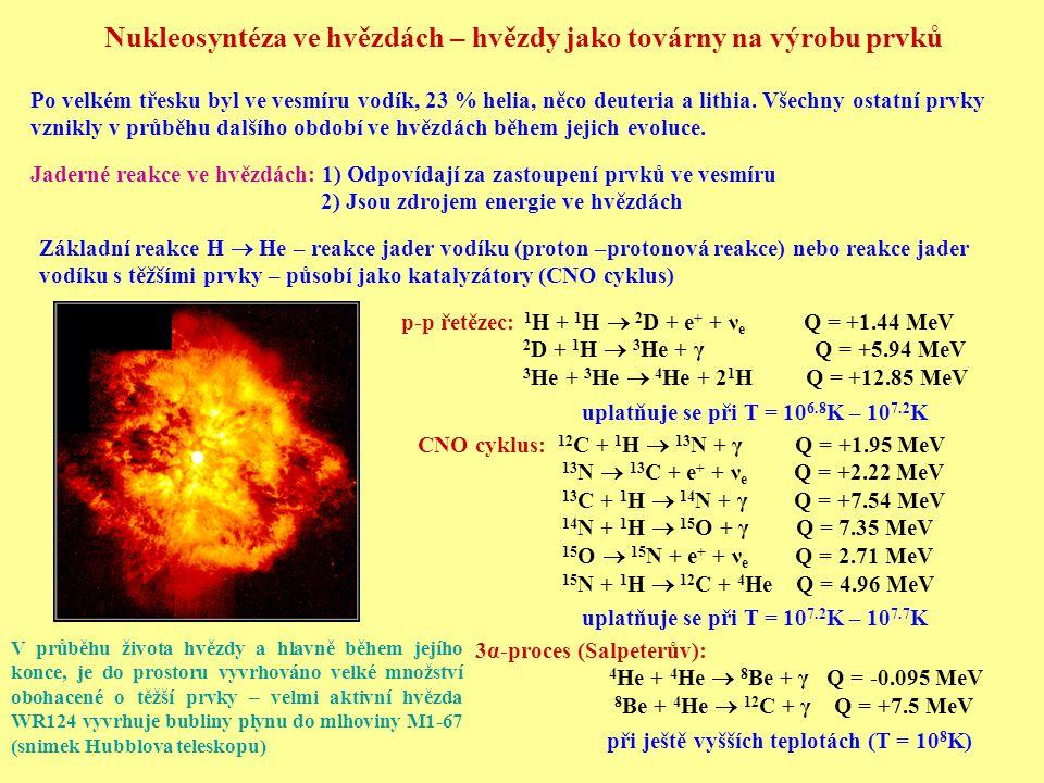 Nukleosyntéza ve hvězdách – hvězdy jako továrny na výrobu prvků Po velkém třesku byl ve vesmíru vodík, 23 % helia, něco deuteria a lithia.