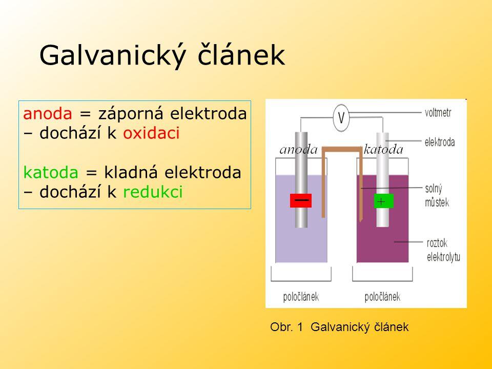 Galvanický článek anoda = záporná elektroda – dochází k oxidaci katoda = kladná elektroda – dochází k redukci Obr. 1 Galvanický článek
