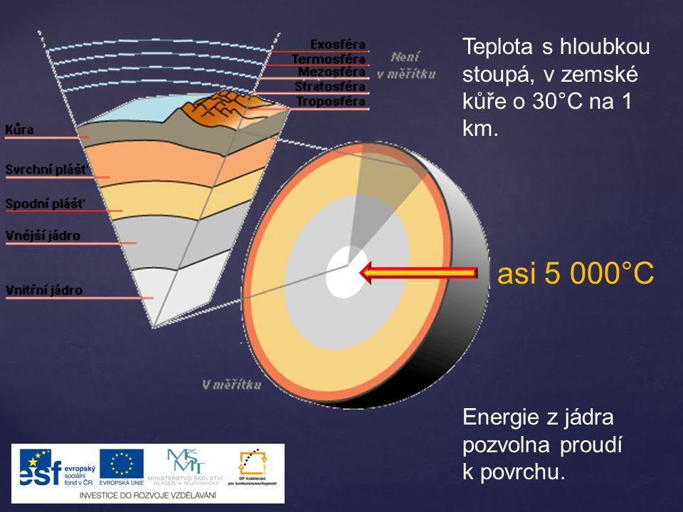 asi 5 000°C Energie z jádra pozvolna proudí k povrchu. Teplota s hloubkou stoupá, v zemské kůře o 30°C na 1 km.