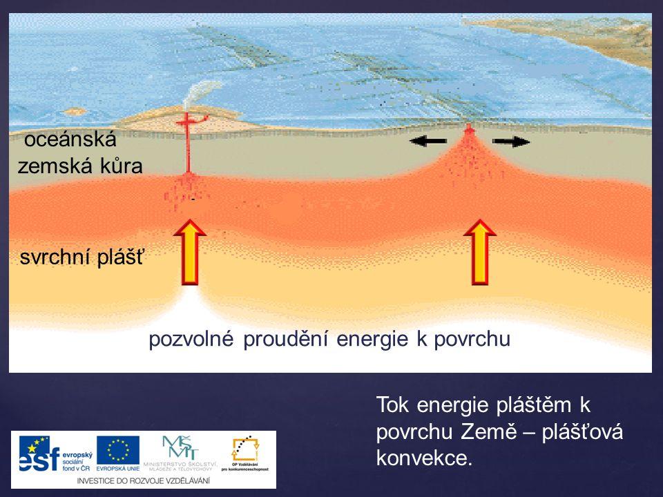 Tok energie pláštěm k povrchu Země – plášťová konvekce. pozvolné proudění energie k povrchu oceánská zemská kůra svrchní plášť