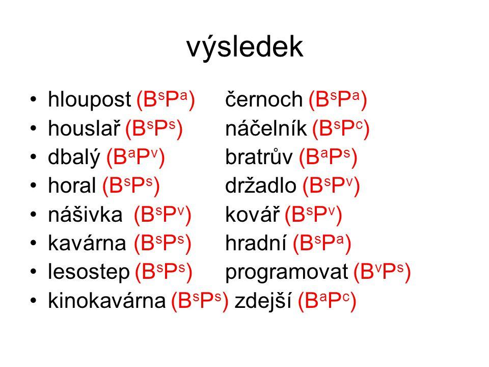 výsledek hloupost (B s P a )černoch (B s P a ) houslař (B s P s )náčelník (B s P c ) dbalý (B a P v ) bratrův (B a P s ) horal (B s P s ) držadlo (B s P v ) nášivka (B s P v ) kovář (B s P v ) kavárna (B s P s ) hradní (B s P a ) lesostep (B s P s ) programovat (B v P s ) kinokavárna (B s P s ) zdejší (B a P c )