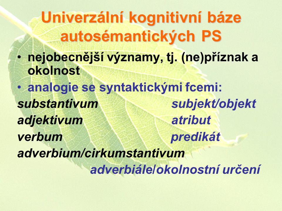 Univerzální kognitivní báze autosémantických PS nejobecnější významy, tj. (ne)příznak a okolnost analogie se syntaktickými fcemi: substantivum subjekt